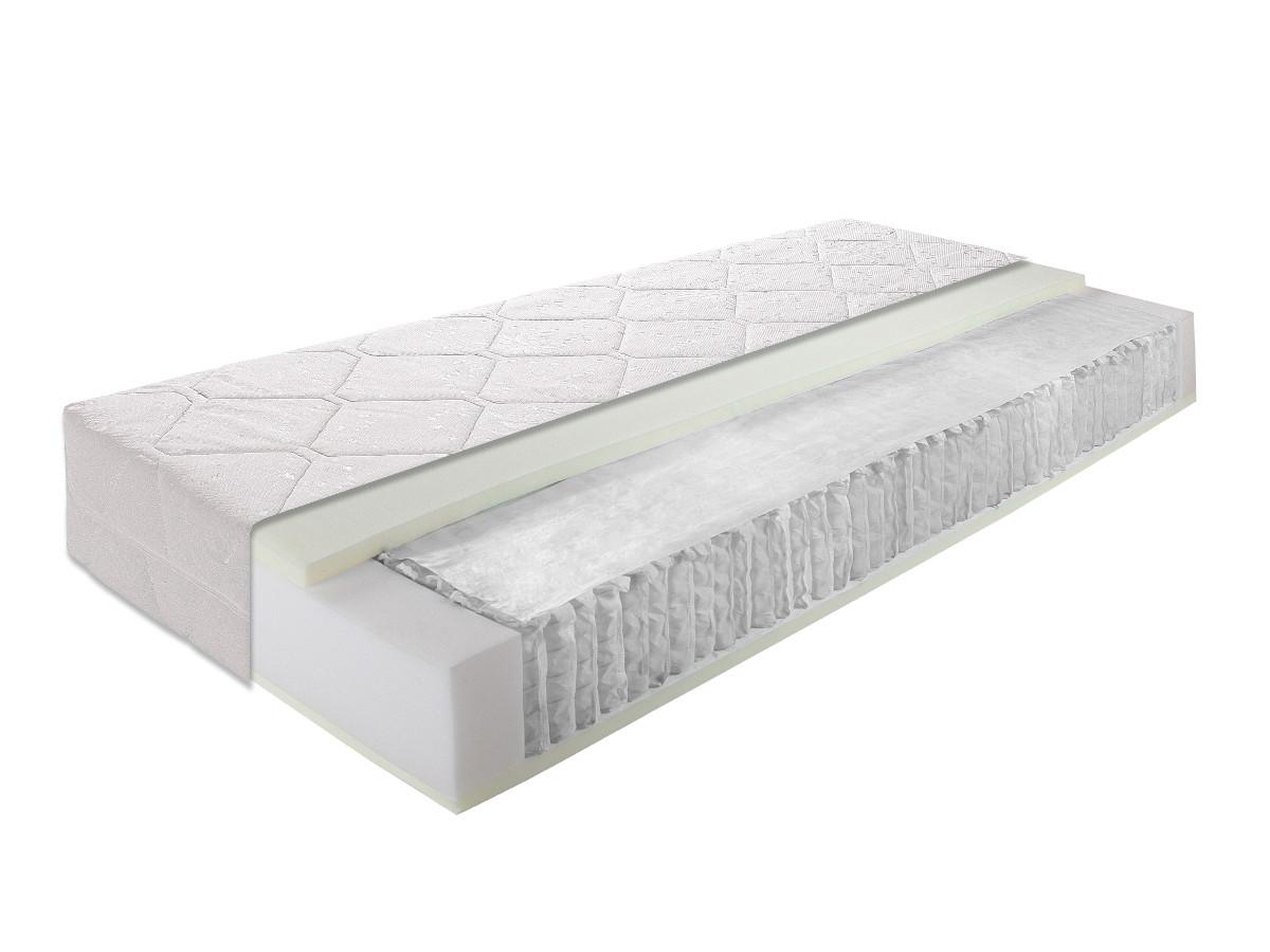 breckle upgrade highline taschenfederkernmatratze 90 x 200 cm h rtegrad 3. Black Bedroom Furniture Sets. Home Design Ideas
