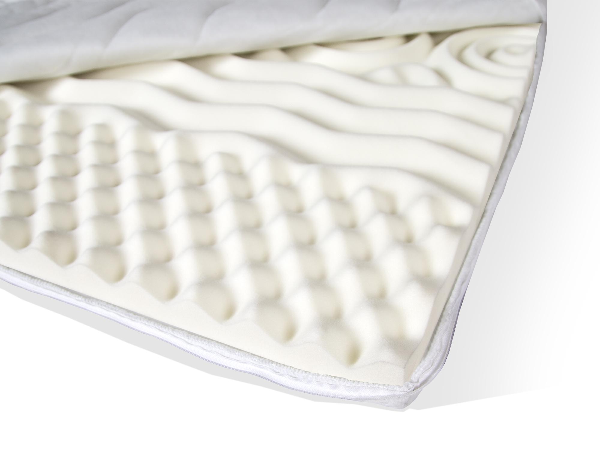 topper auflage 7 zonen viscoschaum 90 x 200 cm h rtegrad 3. Black Bedroom Furniture Sets. Home Design Ideas